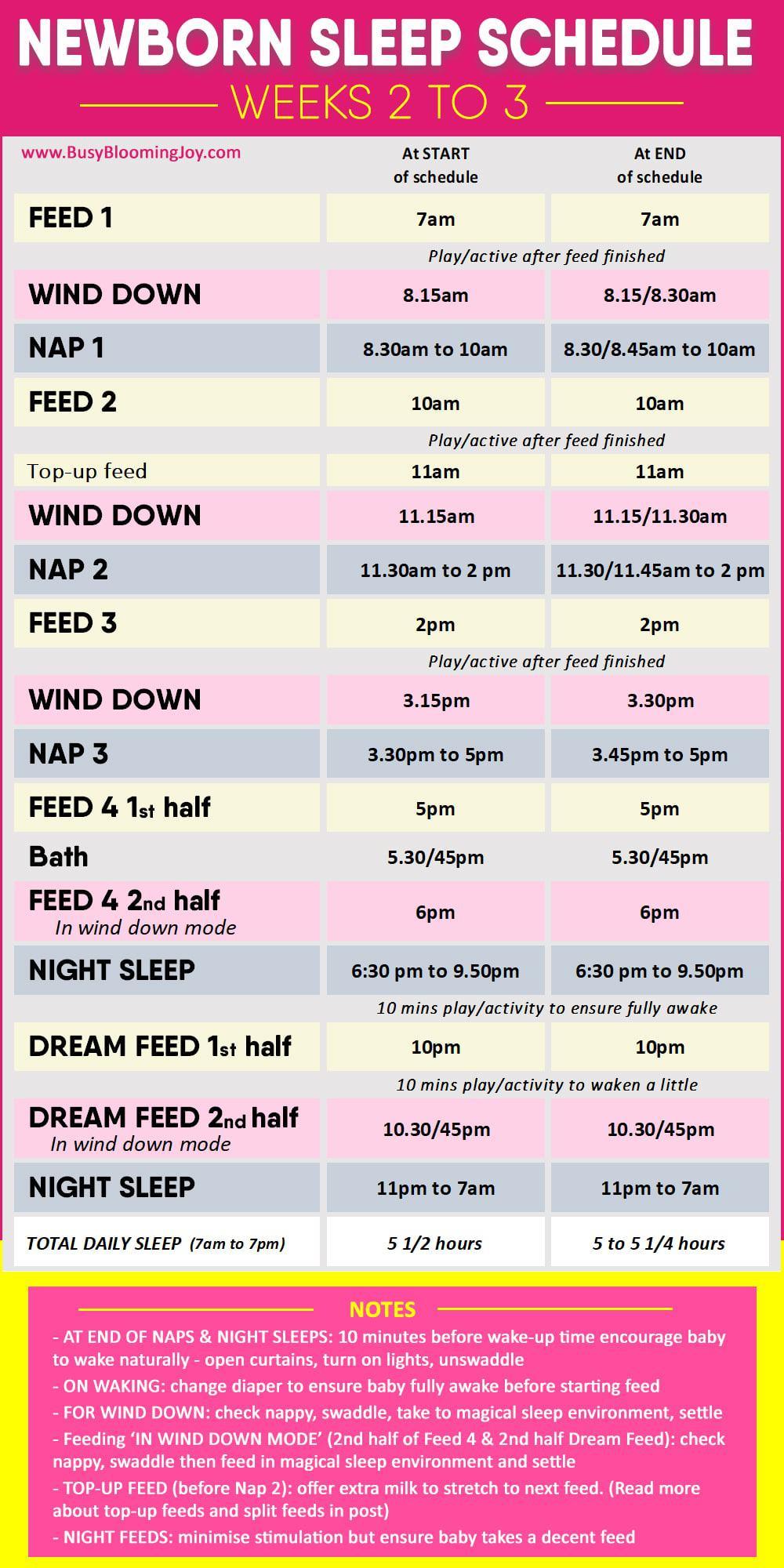 Newborn sleep schedule weeks 2-3