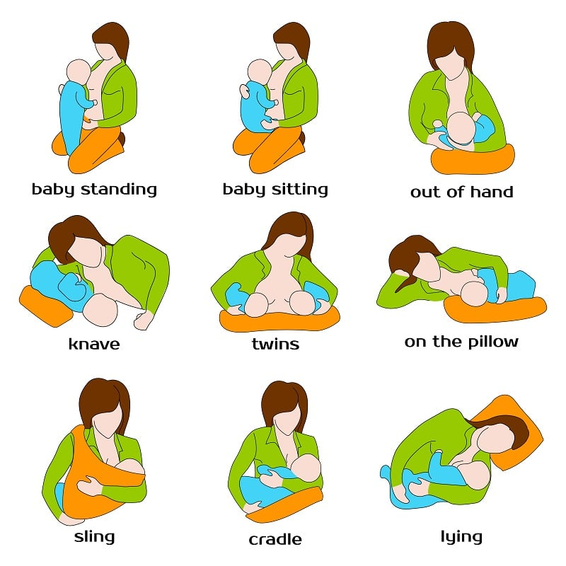 CHANGING YOUR BREASTFEEDING POSITION CAN HELP A GASSY BABY