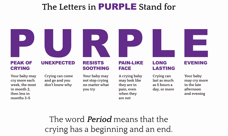 PURPLE crying acronym - similar to colic definition