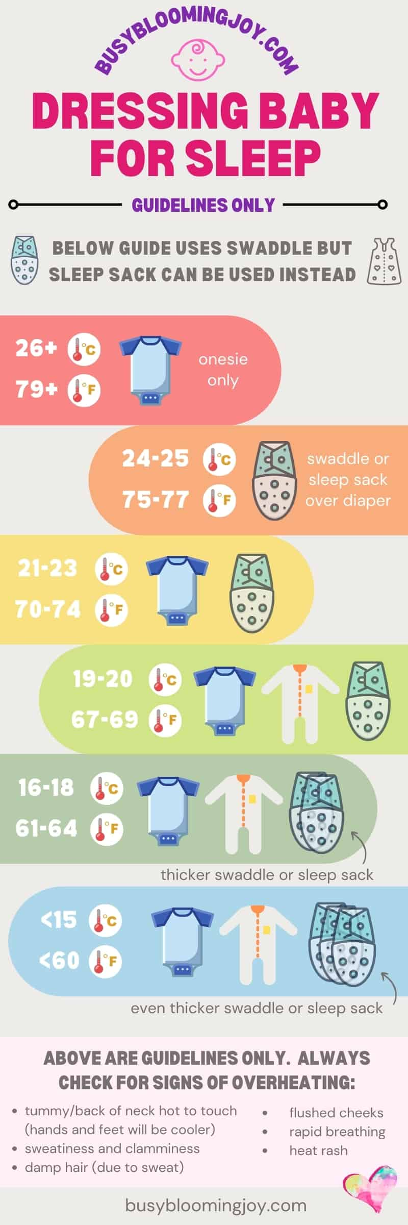 baby layering guide for what baby should wear to sleep in bed at night
